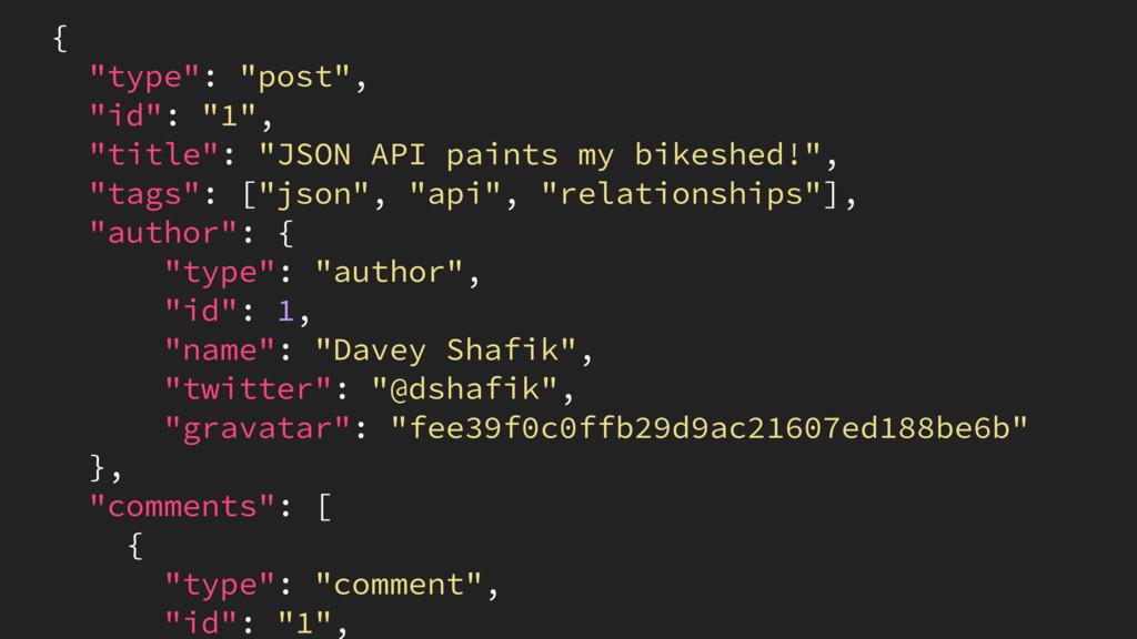"{ ""type"": ""post"", ""id"": ""1"", ""title"": ""JSON API..."