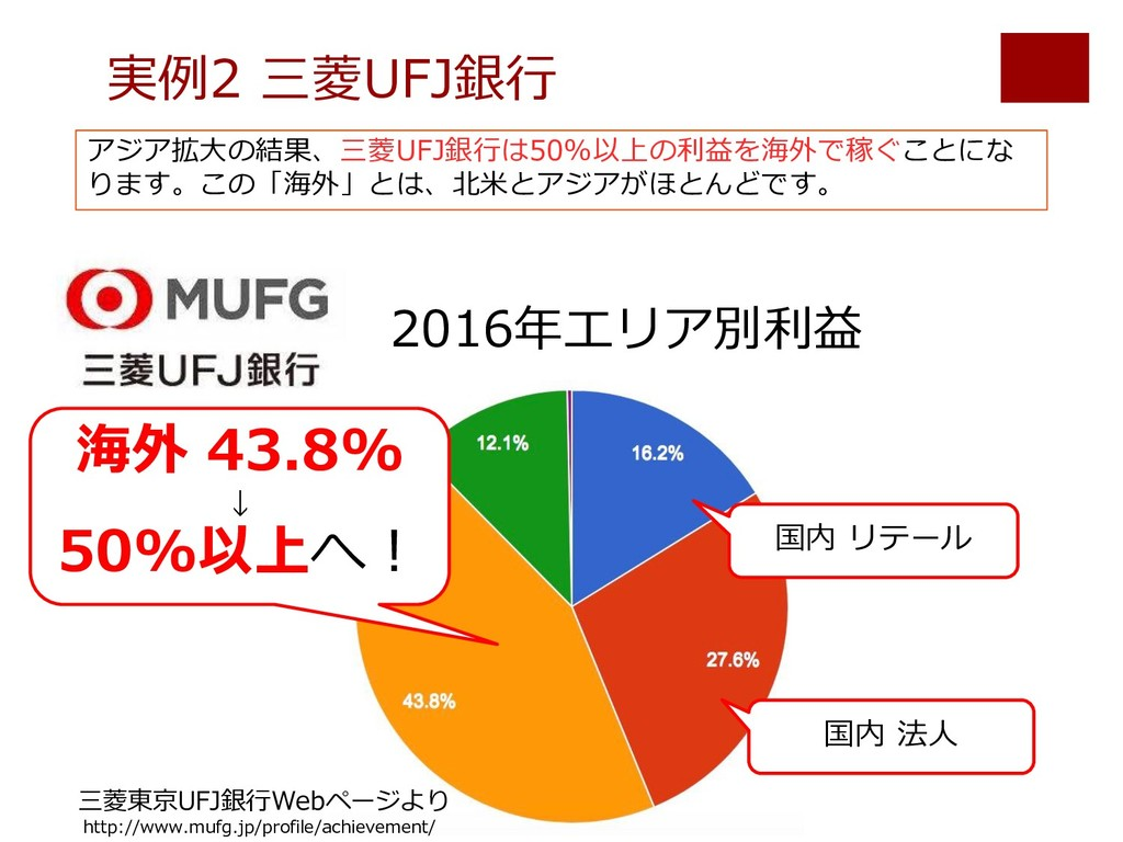 bg bg hc F % % a urw m f le 0. U : 12 5: : 1 60...