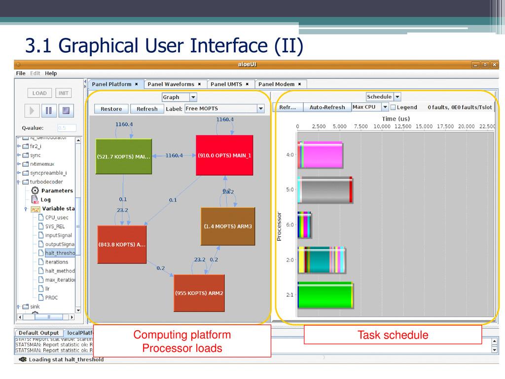 3.1 Graphical User Interface (II) Computing pla...