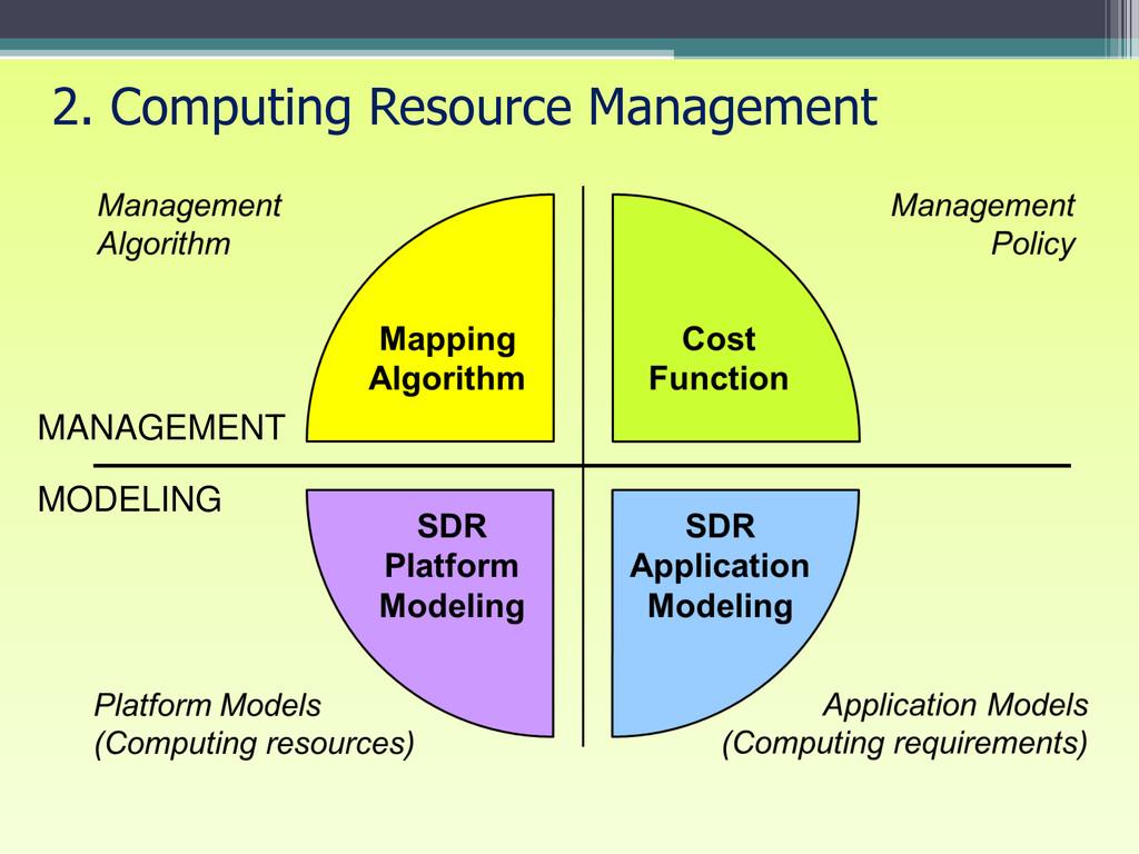 2. Computing Resource Management MODELING MANAG...