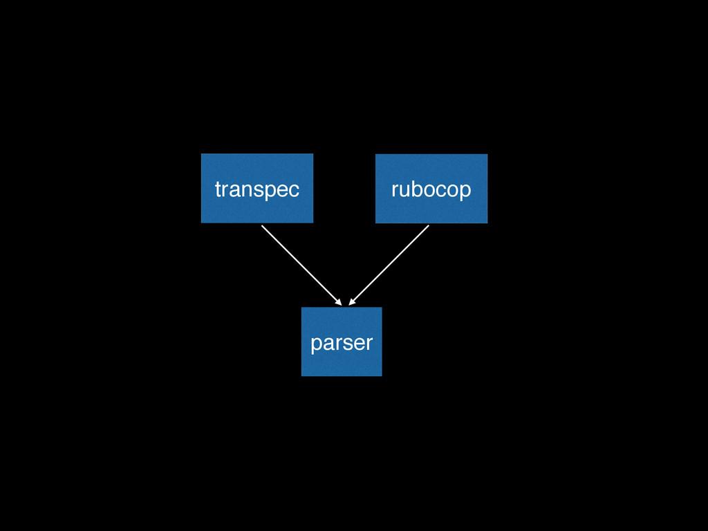 transpec rubocop parser