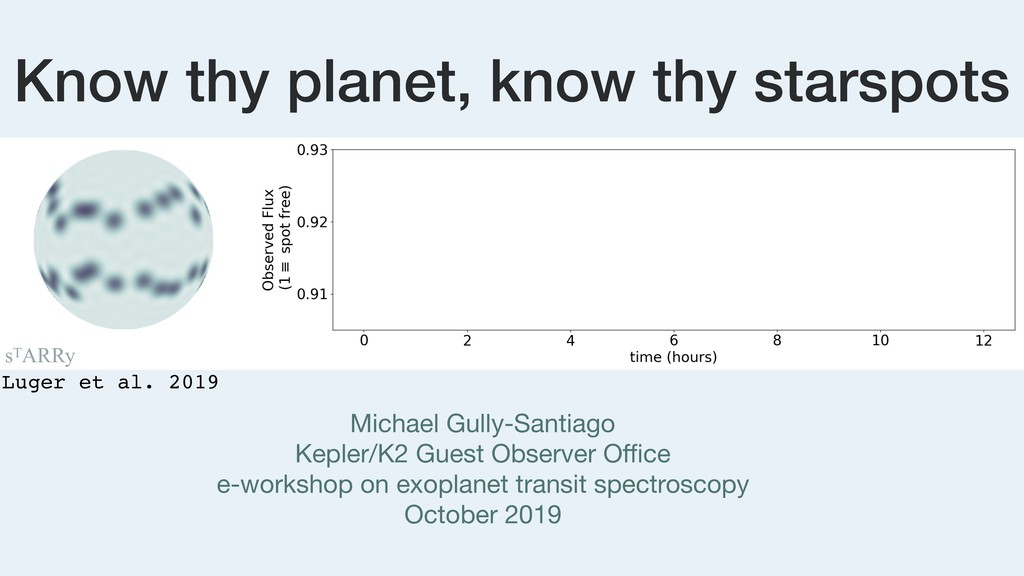Know thy planet, know thy starspots Michael Gul...