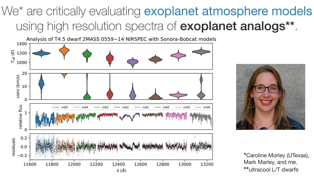 We* are critically evaluating exoplanet atmosph...