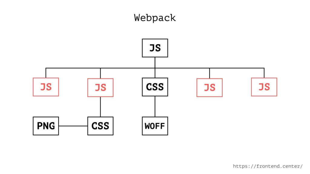 JS JS JS CSS PNG CSS JS JS WOFF https://fronten...