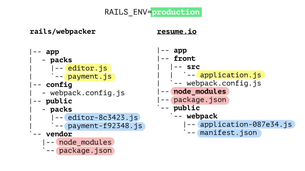 rails/webpacker resume.io RAILS_ENV=production ...