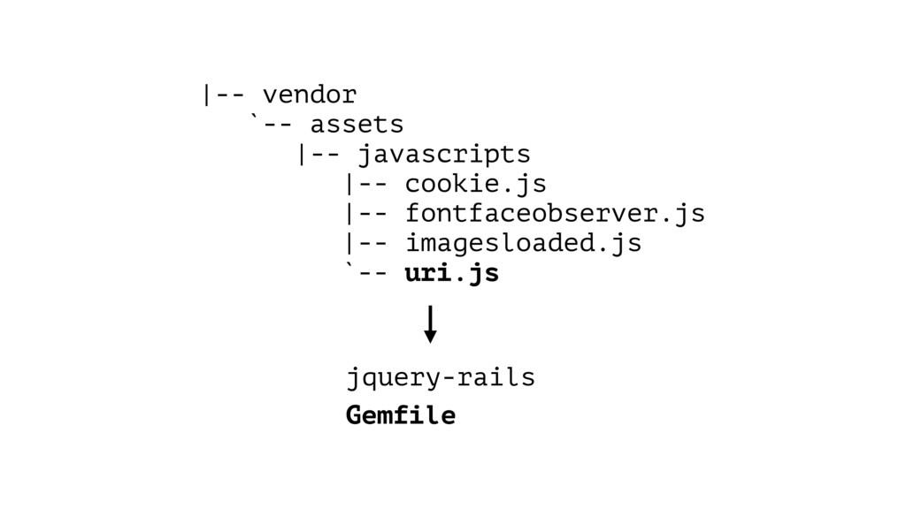 |-- vendor `-- assets |-- javascripts |-- cooki...