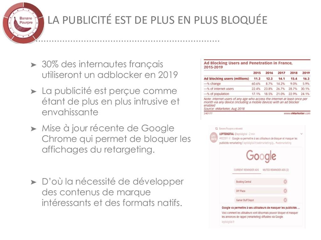 LA PUBLICITÉ EST DE PLUS EN PLUS BLOQUÉE ➤ 30% ...