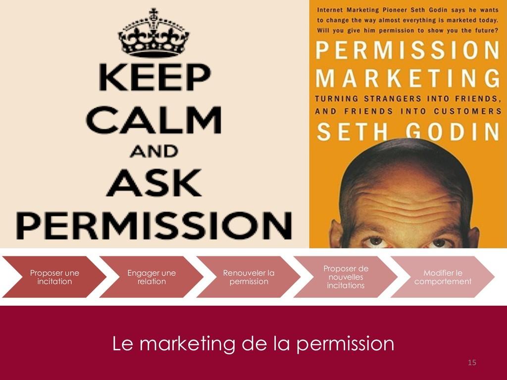 Le marketing de la permission 15 Proposer une i...