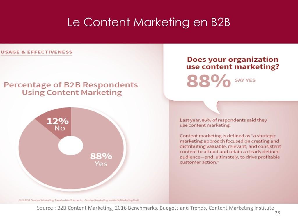 Le Content Marketing en B2B 28 Source : B2B Con...