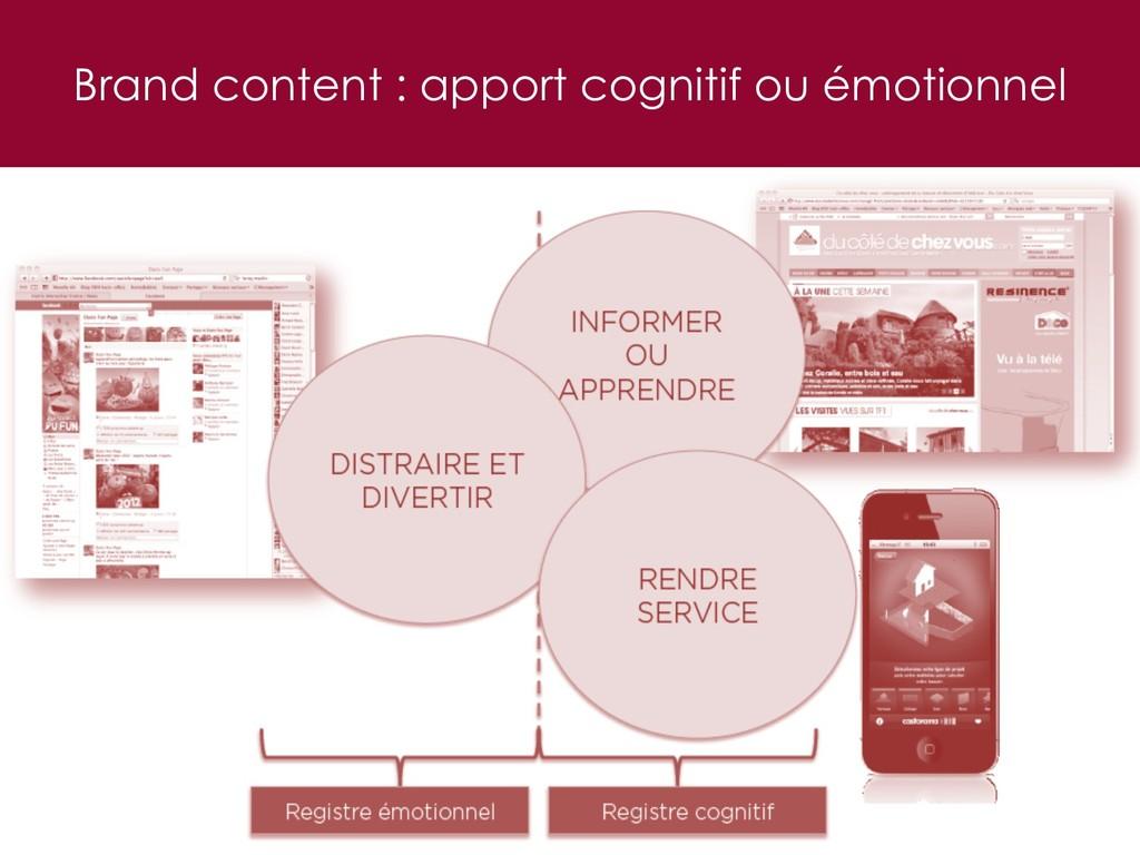 Brand content : apport cognitif ou émotionnel 32