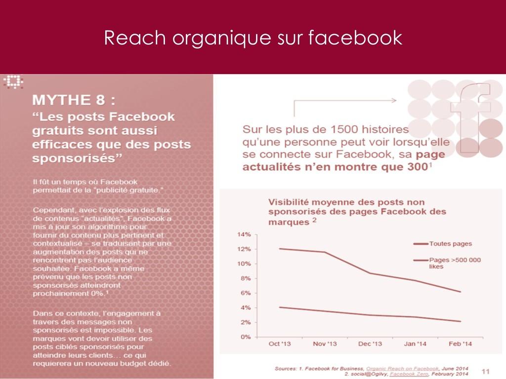 Reach organique sur facebook 55