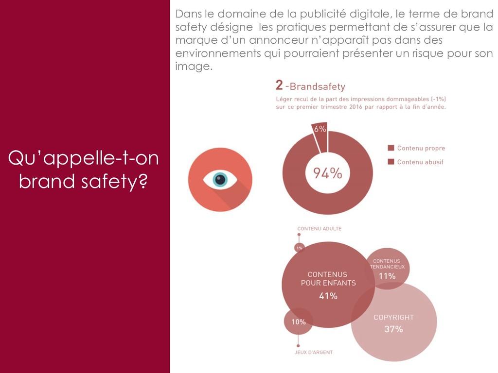 60 Qu'appelle-t-on brand safety? Dans le domain...