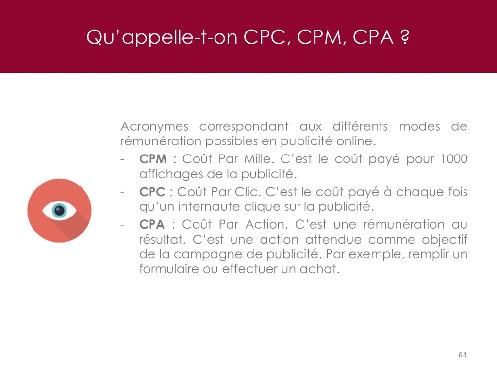 Qu'appelle-t-on CPC, CPM, CPA ? 64 Acronymes co...