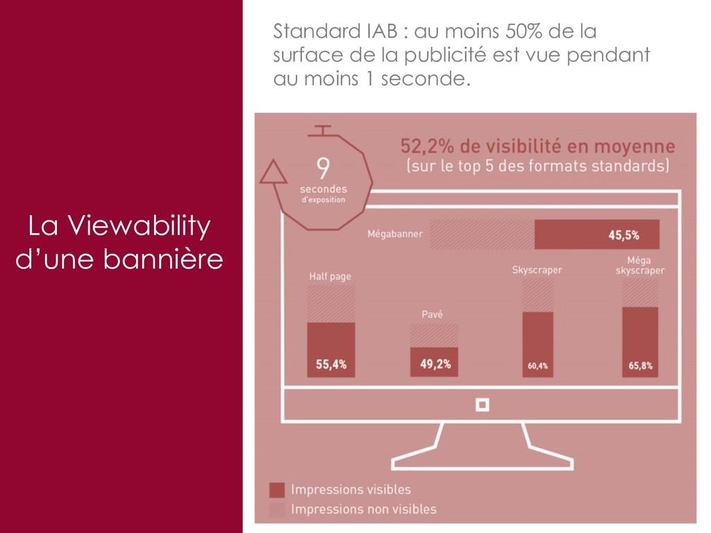 68 La Viewability d'une bannière Standard IAB :...