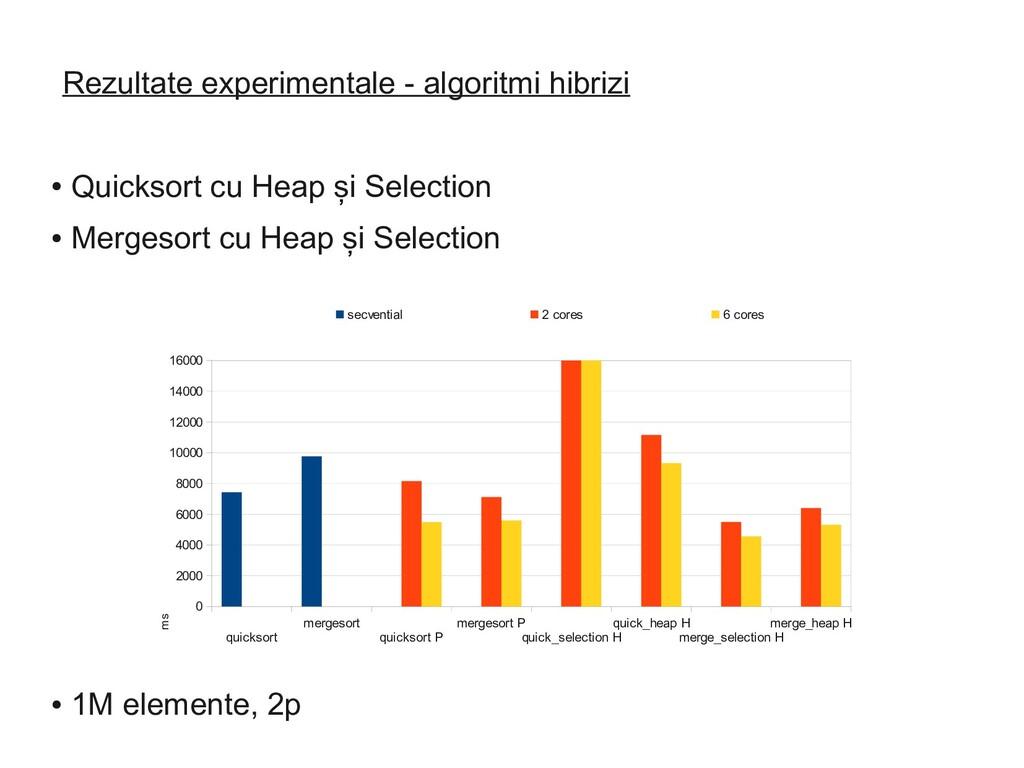 Rezultate experimentale - algoritmi hibrizi ● Q...