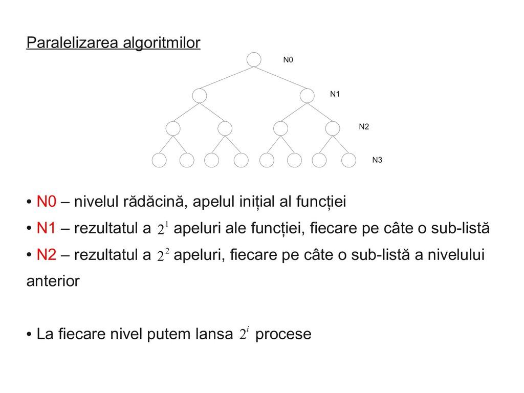 Paralelizarea algoritmilor ● N0 – nivelul rădăc...