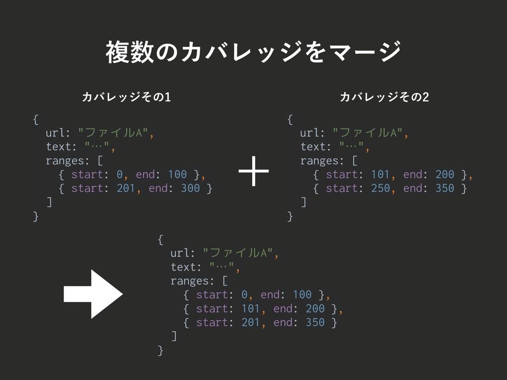 """ෳͷΧόϨοδΛϚʔδ { url: """"ファイルA"""", text: """"…"""", ranges:..."""
