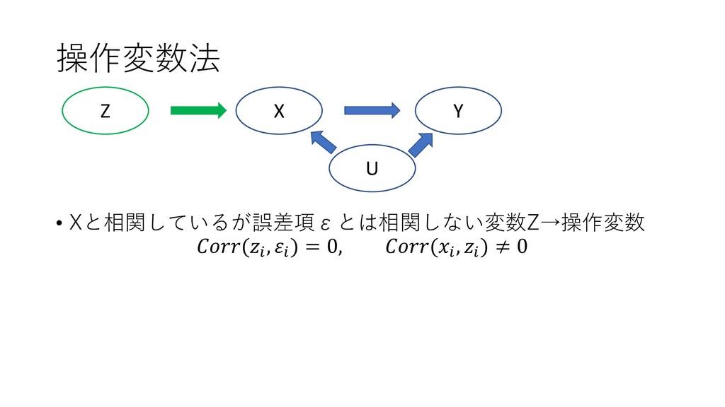 操作変数法 • Xと相関しているが誤差項εとは相関しない変数Z→操作変数 (! , ! ) =...