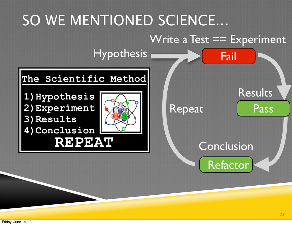 27 SO WE MENTIONED SCIENCE... 12 Hypothesis Fai...