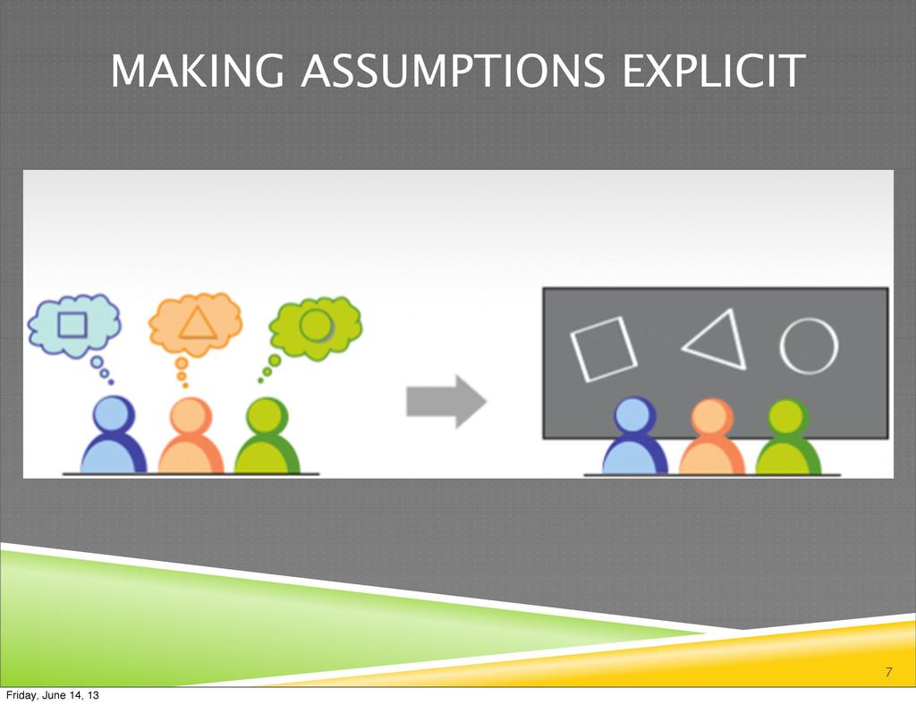 7 MAKING ASSUMPTIONS EXPLICIT Friday, June 14, ...