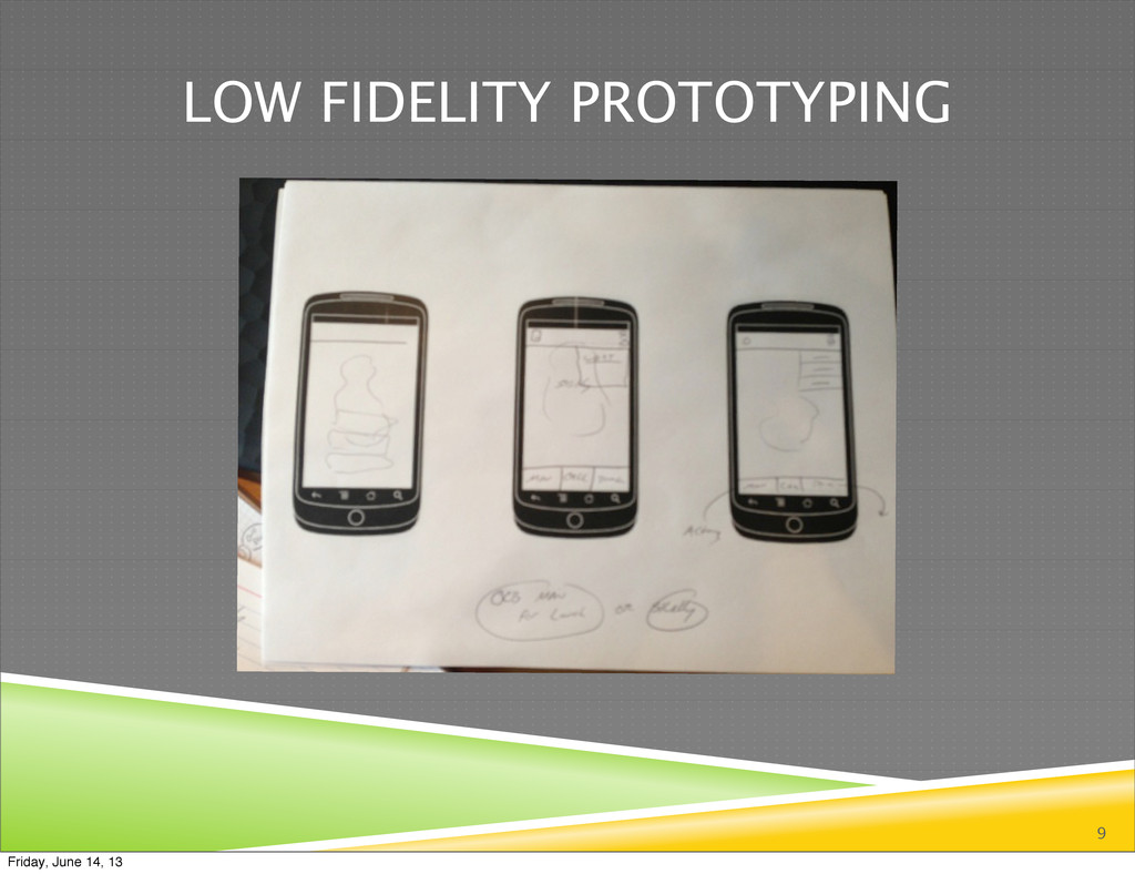 9 LOW FIDELITY PROTOTYPING Friday, June 14, 13
