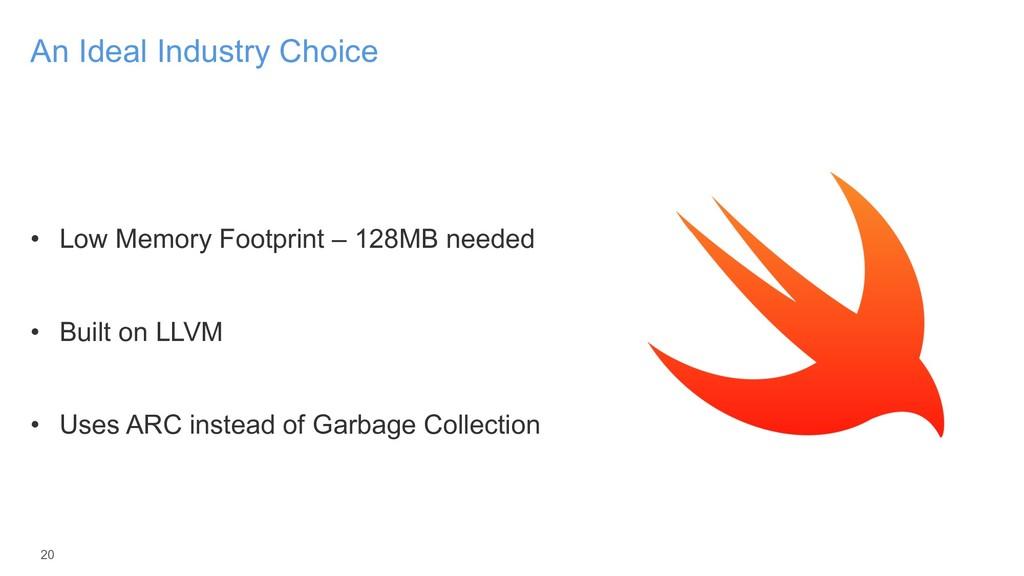 • Low Memory Footprint – 128MB needed • Built o...