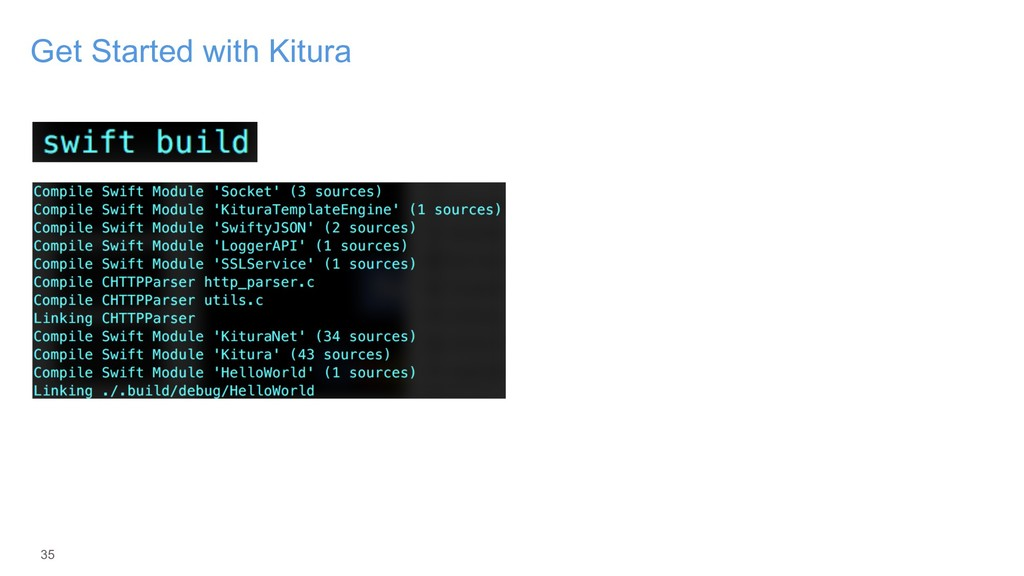 35 Get Started with Kitura
