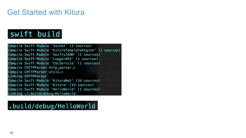 36 Get Started with Kitura