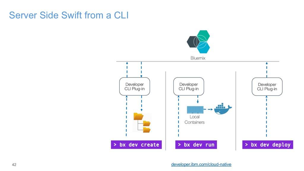 42 Server Side Swift from a CLI developer.ibm.c...
