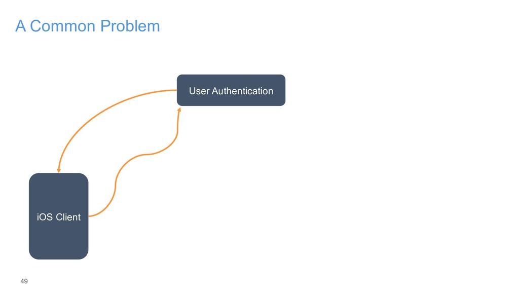 49 A Common Problem iOS Client User Authenticat...