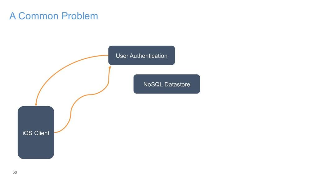 50 A Common Problem iOS Client User Authenticat...