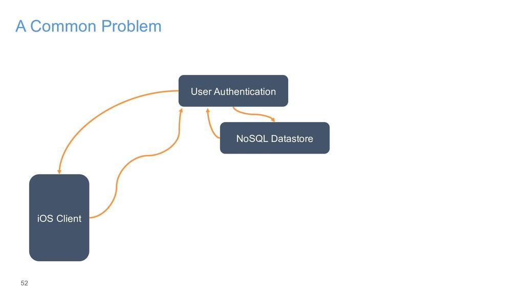 52 A Common Problem iOS Client User Authenticat...
