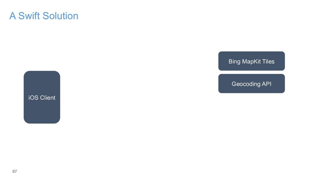67 A Swift Solution iOS Client Geocoding API Bi...