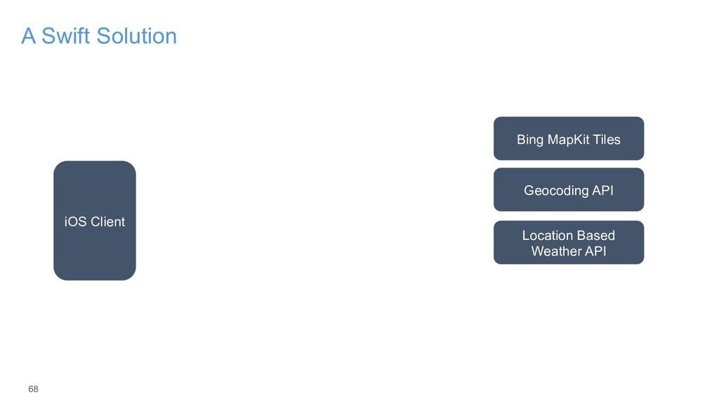 68 A Swift Solution iOS Client Geocoding API Lo...