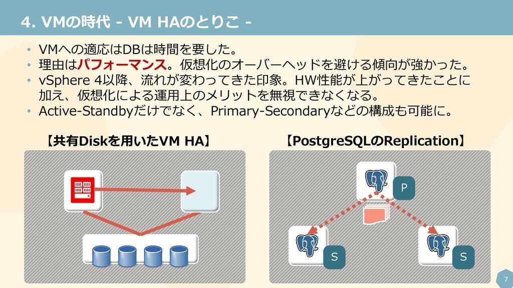 7 VMの時代 - VM HAのとりこ - 4. • VMへの適応はDBは時間を要した。 • ...
