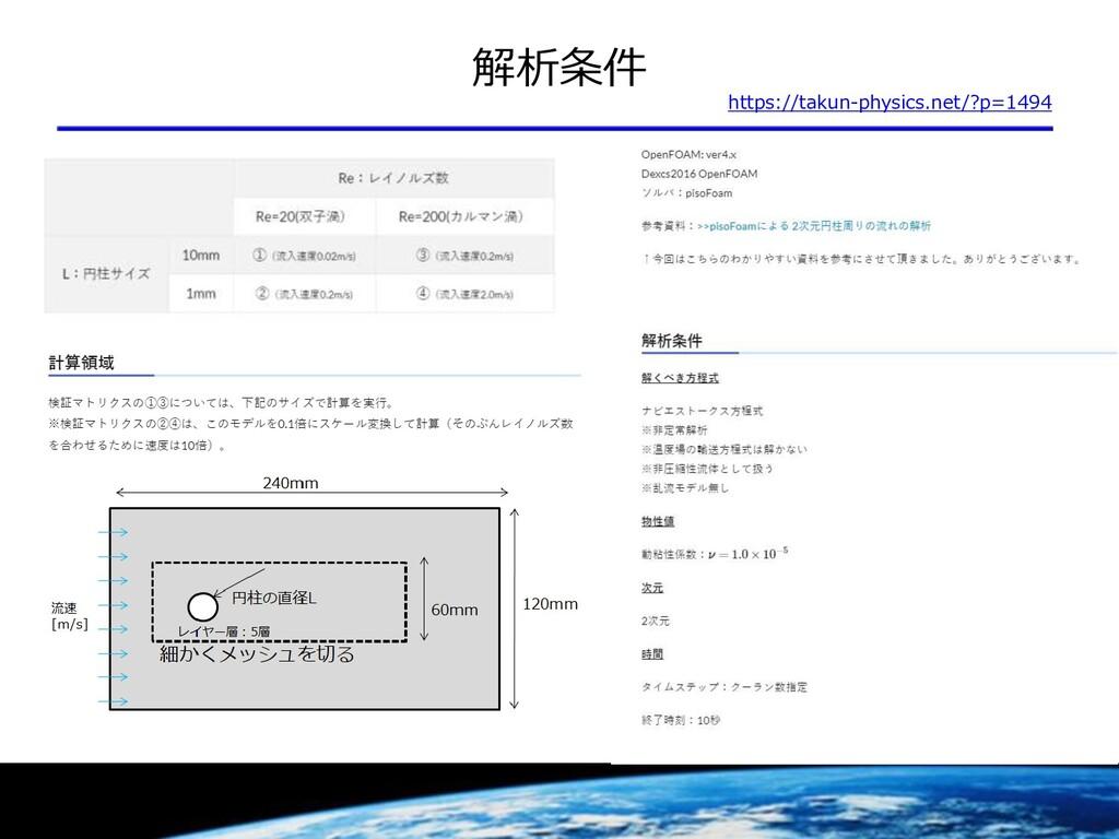 解析条件 https://takun-physics.net/?p=1494