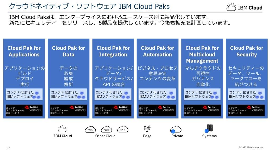 © 2020 IBM Corporation 11 IBM Cloud Paksは、エンタープ...