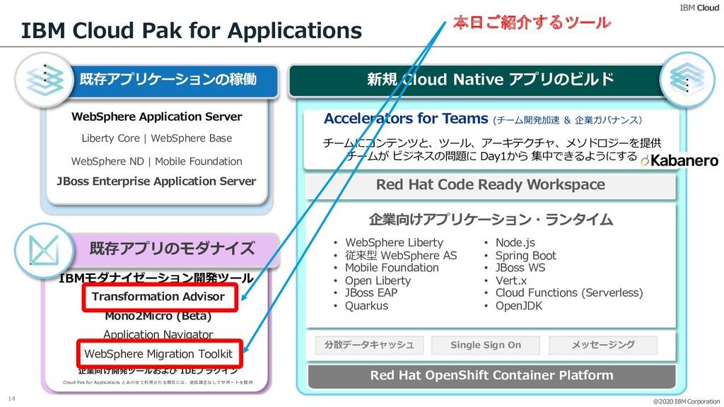 @2020 IBM Corporation IBM Cloud IBM Cloud Pak f...