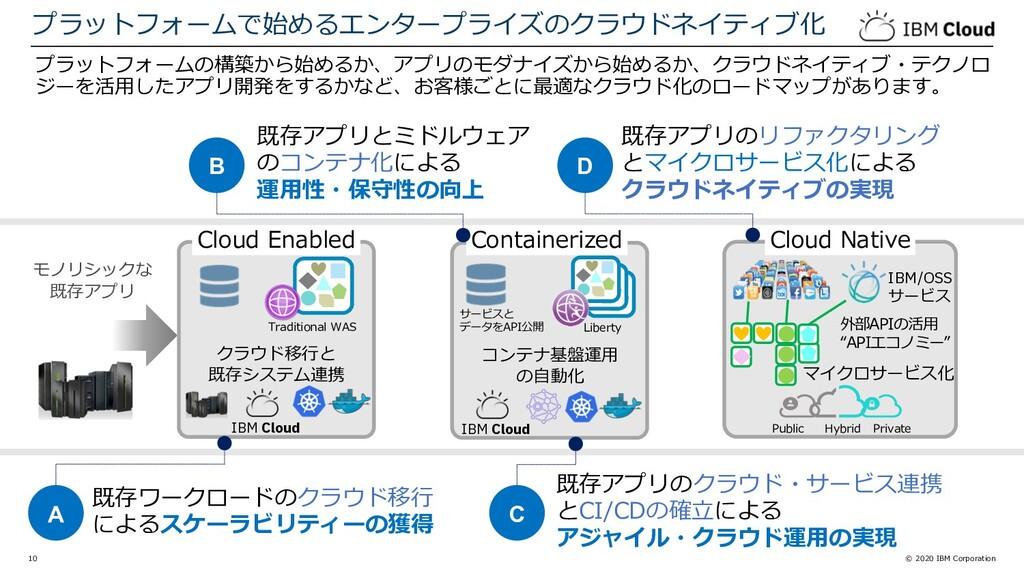© 2020 IBM Corporation 10 プラットフォームの構築から始めるか、アプリ...