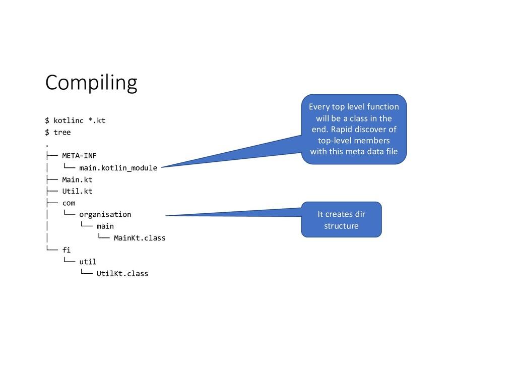 Compiling $ kotlinc *.kt $ tree . ├── META-INF ...