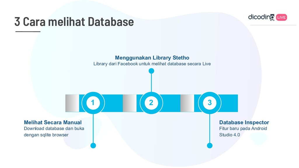 Melihat Secara Manual Download database dan buk...