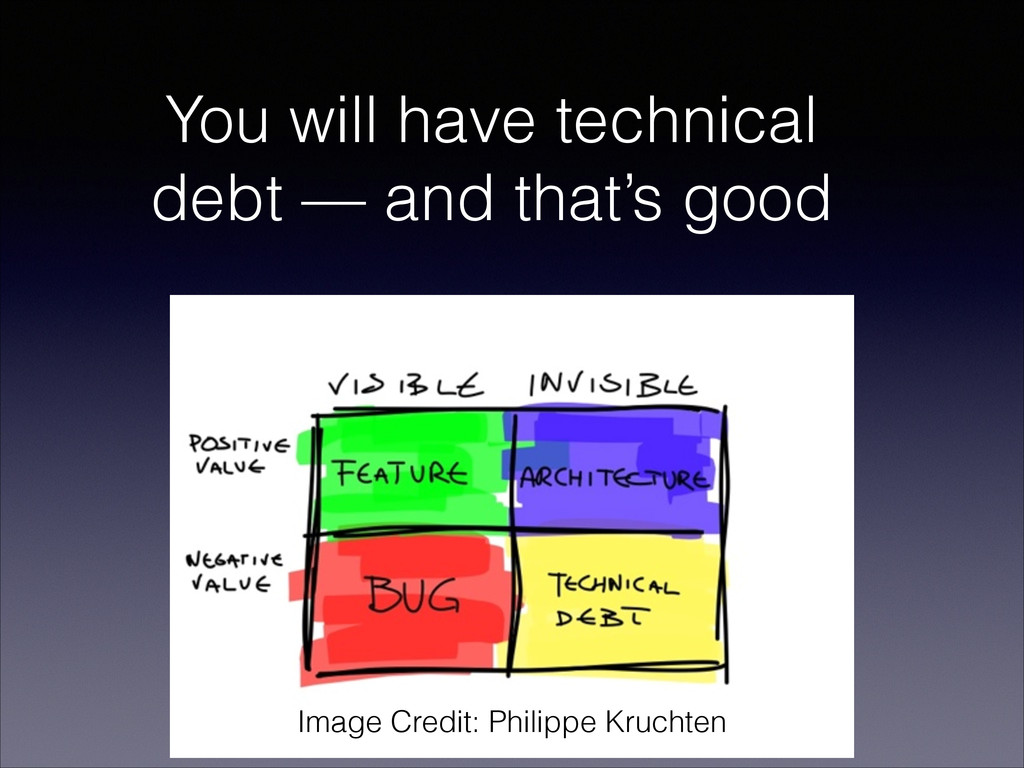 You will have technical debt — and that's good ...