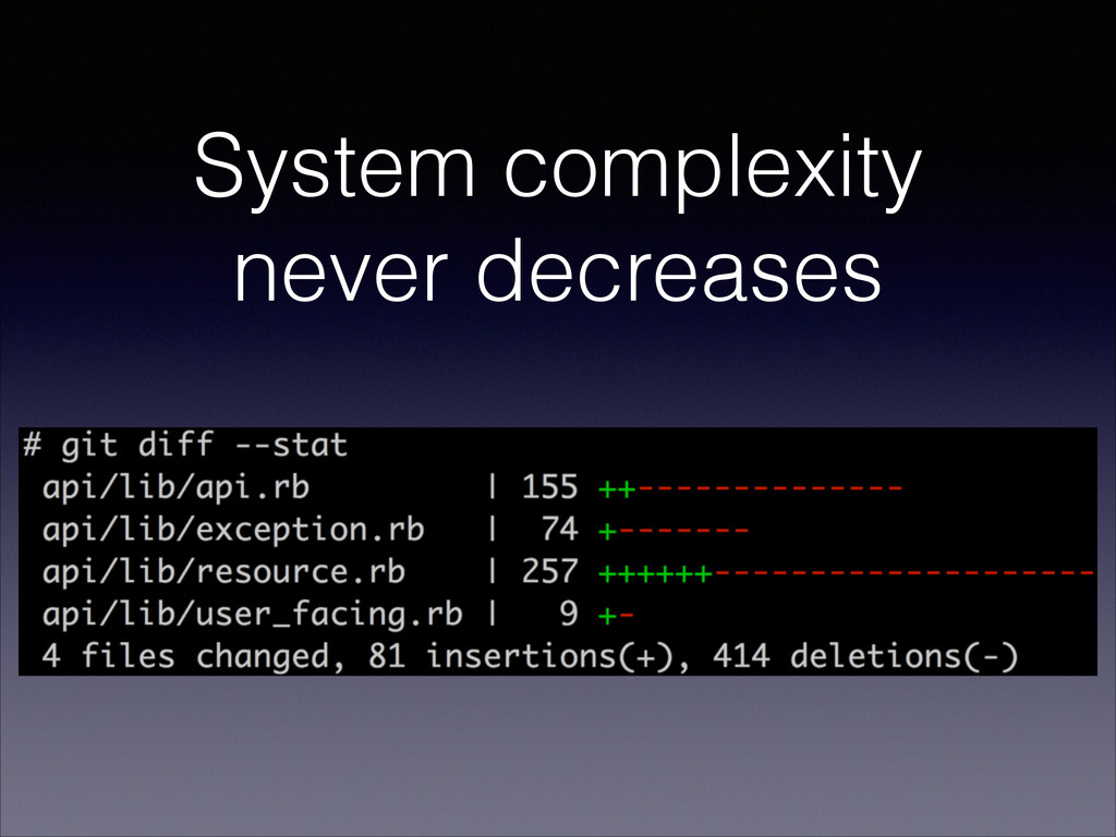 System complexity never decreases