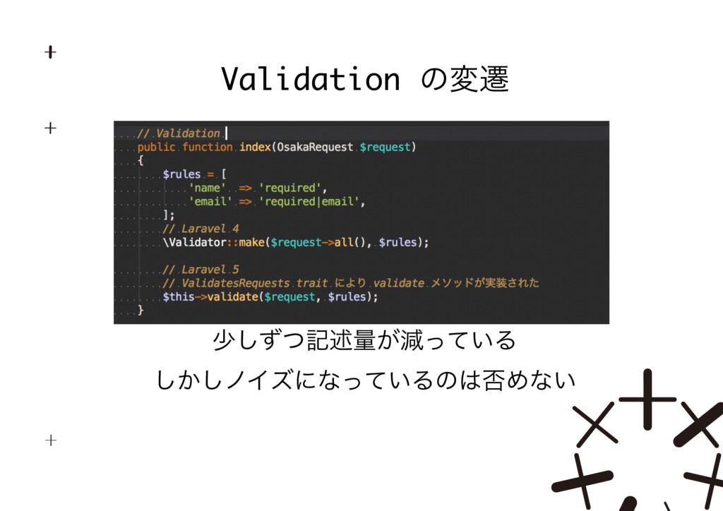 গͣͭ͠هड़ྔ͕ݮ͍ͬͯΔ ͔͠͠ϊΠζʹͳ͍ͬͯΔͷ൱Ίͳ͍ Validation ͷมભ