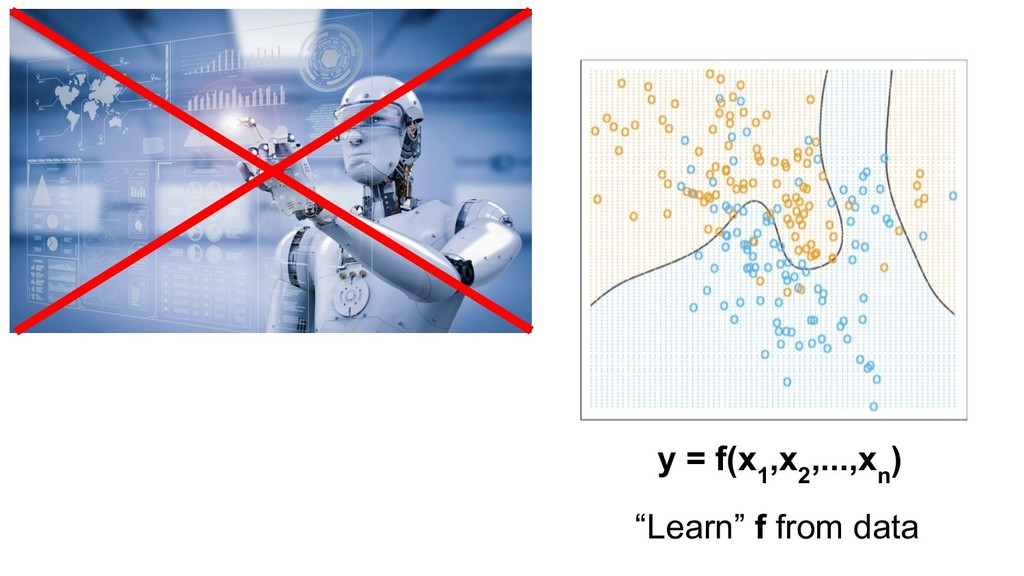 "y = f(x 1 ,x 2 ,...,x n ) ""Learn"" f from data"