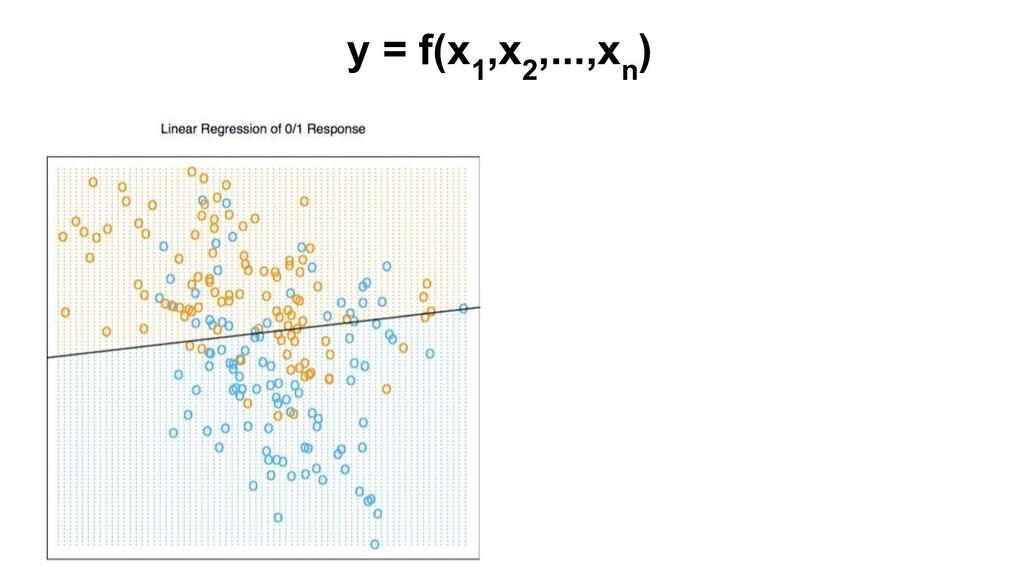 y = f(x 1 ,x 2 ,...,x n )