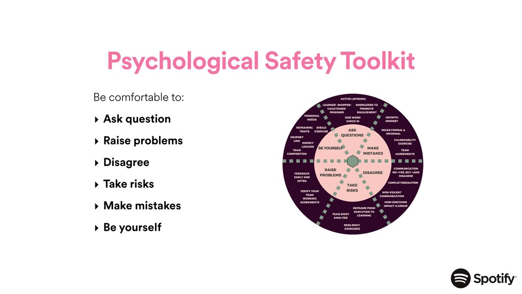 Psychological Safety Toolkit Be comfortable to:...