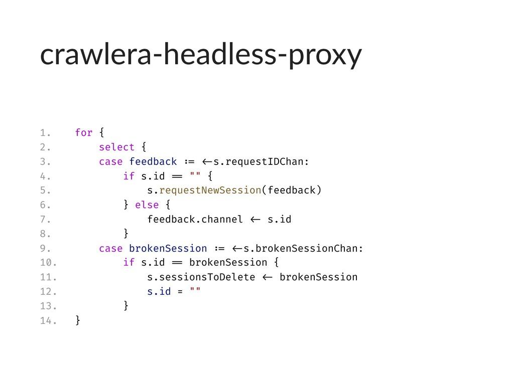 crawlera-headless-proxy 1. for { 2. select { 3....