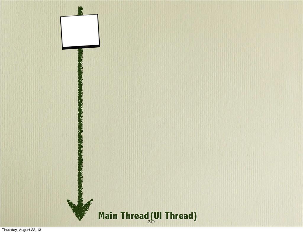 Main Thread(UI Thread) 20 Thursday, August 22, ...