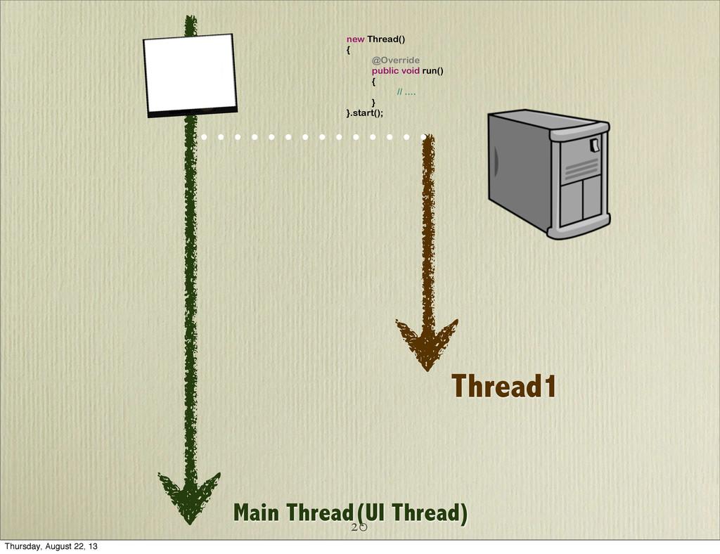 new Thread() { @Override public void run() { //...